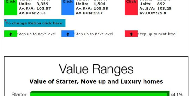 SAN JOSE REAL ESTATE MARKET UPDATE VALUE RANGES OCTOBER 2017